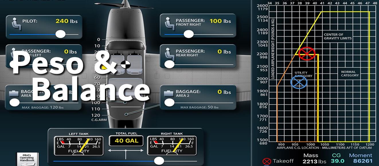 Course Image Peso y Balance